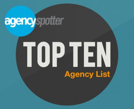 Bigbuzz named one of NYC's Top 10 Digital Agencies